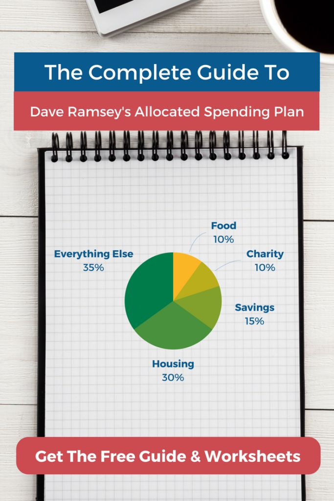 Best 25+ Dave ramsey budgeting worksheets ideas on Pinterest ...