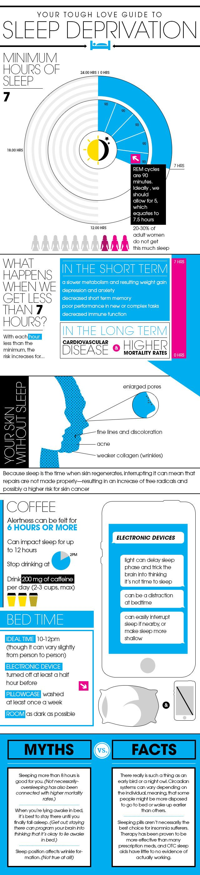 Sleep Deprivation by Alyssa Recht, elle.com #Infographic #Sleep_Deprivation.