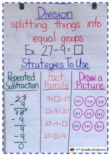 Printables Mathematics Division Chart 1000 ideas about division strategies on pinterest long 3rd grade gridiron anchor chart