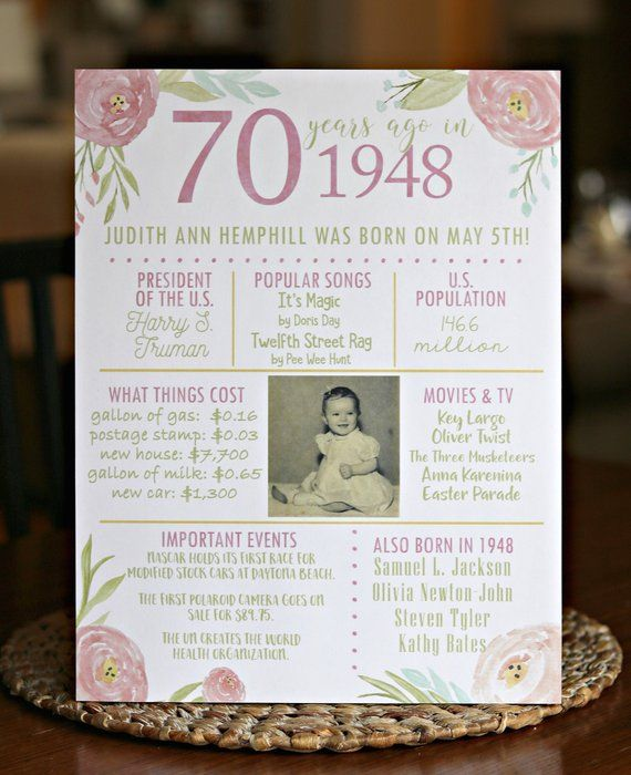 PRINTED 70th Birthday Poster Back In 1948 What Happened Decorations Pink Floral Party Decor Vintage
