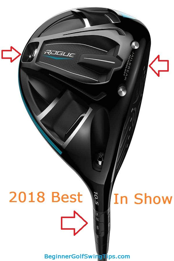 Is The Callaway Rogue The Most Forgiving Driver Of 2018 Click To