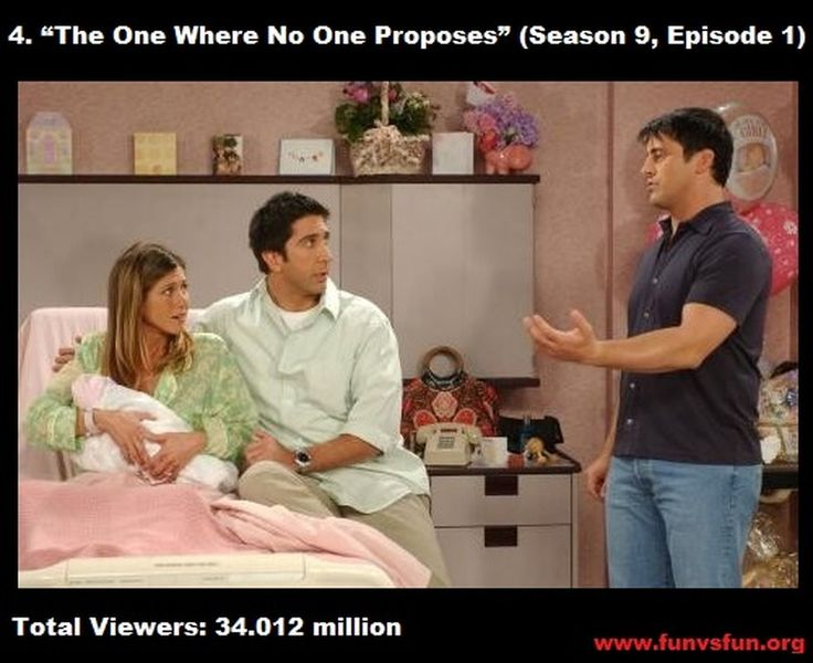 NO 4 - TOP 10 HIGHLY RATED FRIENDS EPISODES - FUN vs FUN