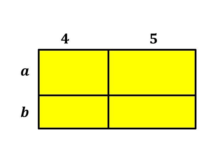 Lektie: Sprint - Omkreds og areal af rektangel med bogstaver 1A - Lektiecaféen - MatematikFessor