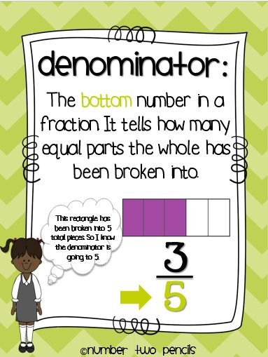 This is a sample from our fraction poster and practice page pack.  It includes the terms: fraction, numerator, denominator, mixed fraction, and equivalent fractions as well as a math journal page and a practice page. $