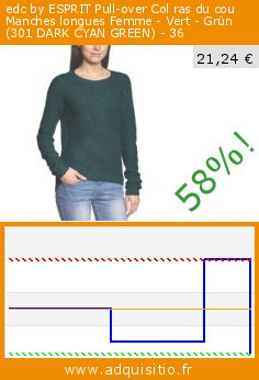 edc by ESPRIT Pull over Col ras du cou Manches longues Femme Vert