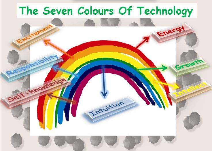 colours_of_tech