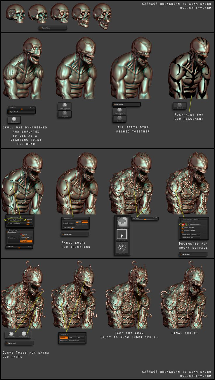 Character Design Zbrush Tutorial : Best images about zbrush mudbox tutorials on