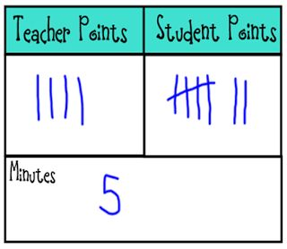 Classroom Management - A wonderful classroom management technique is described here.  This is an easy way for students to visually see how they are doing behaviorally compared to following the teacher's directions.  The rewards explained are also free and easy to implement.