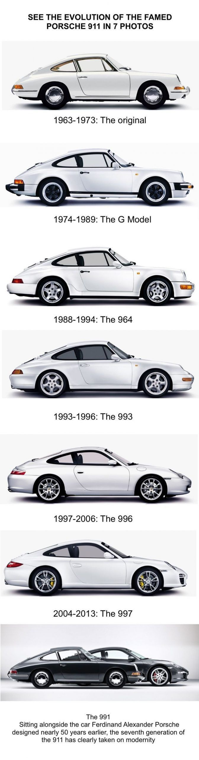 See The Evolution Of The Famous Porsche 911 In 7 Photos Original Article Car Interior Design See The Evolution Of The Porsche 911 Porsche Cars Porsche