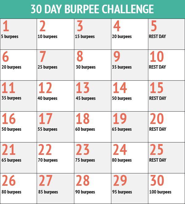 30 Day Burpee Fitness Challenge Chart