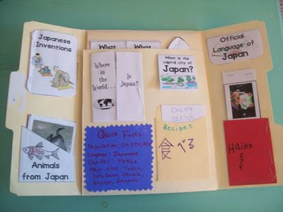 SmallWorld: Japan Lapbook.. Love the idea of having students create one for each country.