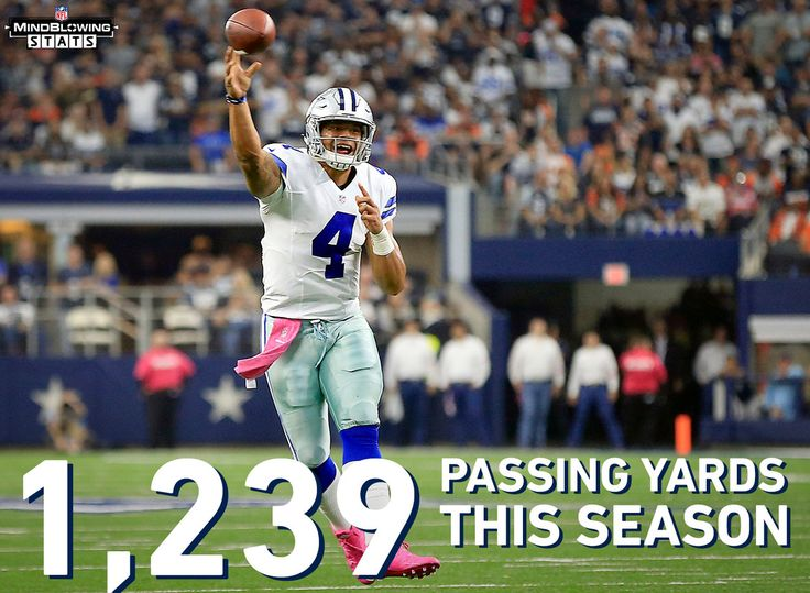 Dak Prescott:  Mind-blowing stats
