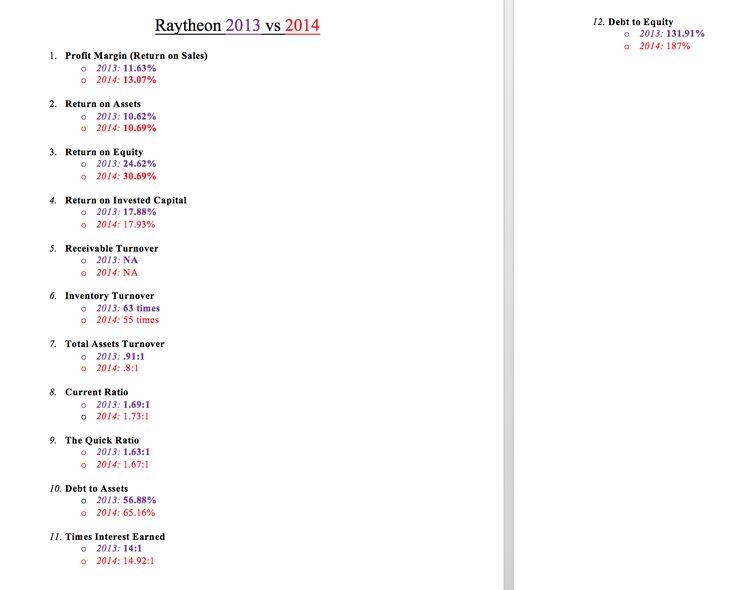 Raytheon 2013 vs 2014