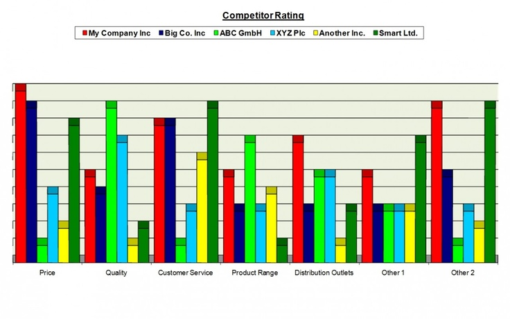 Competitor Analysis Template Excel Competitive Analysis Template - sample competitive analysis 2