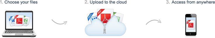 Zip Cloud, Great option for people with a lot of data, Keep Your Data Safe and Secure... You never know when your hard drive is going to fail...
