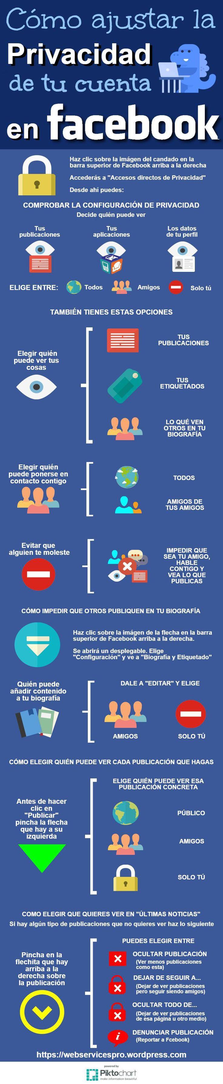 Aprende a configurar correctamente la Privacidad de tu cuenta de Facebook con todos los consejos y tips que ofrece esta infografía.