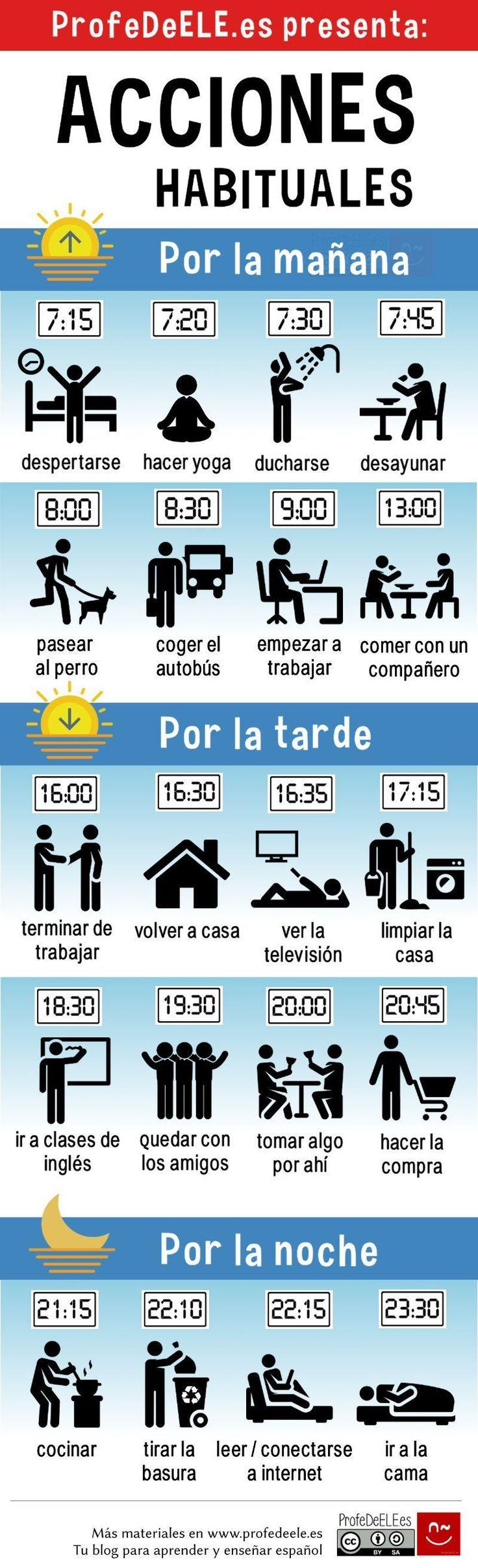 Acciones habituales - Infografía - vocabulario español #SpanishLessons #spanishlanguagetips