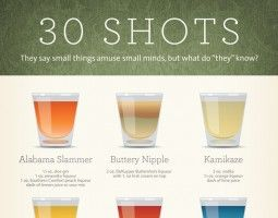 Recipes for 30 of the Most Popular Shots [Infographic]