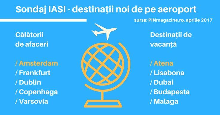 Amsterdam și Atena sunt în topul destinațiilor dorite de la IAȘI