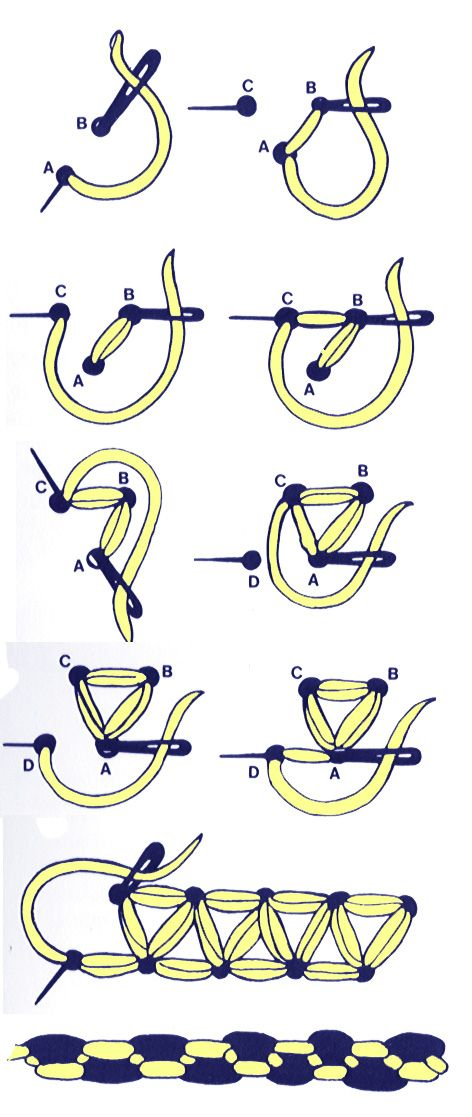 three-sided stitch.