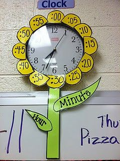 Nice way to reinforce 5 minute intervals and minute/hour hand purposes on an analogue clock.