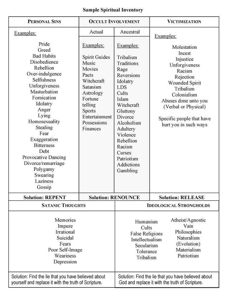Worksheets Celebrate Recovery Inventory Worksheet 11 best images about celebrate recovery on pinterest ptsd inventory worksheet templates and worksheets