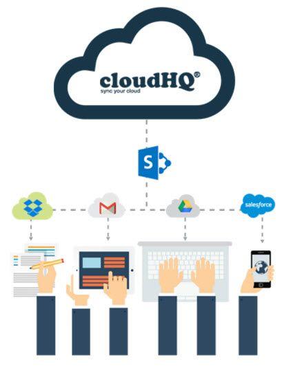 CloudHQ, la sincronizzazione delle risorse in cloud a pc spento  #cloudhq #cloudmanagement