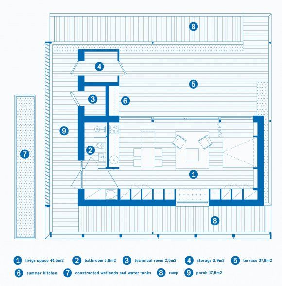 Architecture House Blueprints