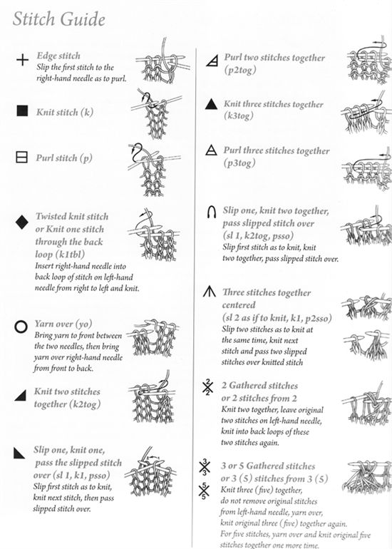 Haapsalu Shawl: Silvia Pattern Chart and Key - Knitting Daily - Blogs - Knitting Daily
