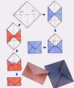 ◕ ◔ ◐ ◑ ◒ ◓ ◑ ◒ ◓ Вы о таком еще не слышали!!! Конверт оригами — поделка-сюрприз своими руками  Классические конверты из бумаги  Многие начинающие задаются вопросом о том, как сложить конверт своими руками и сколько времени уйдет на это мероприятие. Для быстрой работы сделайте поделку по схеме сборки с подробным описанием процесса. Достаточно придерживаться её — и всё получится. Простые модели складываются легко и быстро, на более сложные уйдет немного больше времени.  Пошаговая инструкция…