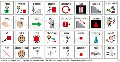 A FREE Communication Board for Physical Activities and APE. Good template for key words; i need to remake with boardmaker icons.