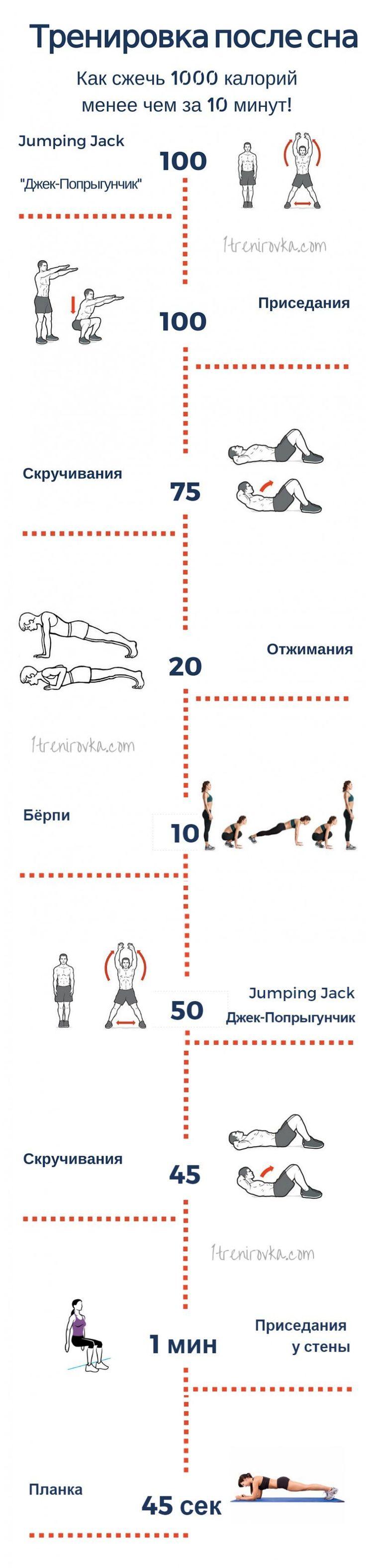 """Комплекс упражнений в картинках - инфографика, который позволит сжечь 1000 калорий за максимально короткое время. Убедитесь в этом сами! Продукция для укрепления и поддержания здоровья. Программы оздоровления. Биологически активные добавки. #БАД #NSP #Wellness <a href=""""http://www.natr-nn.ru/"""">Все для вашего здоровья и красоты</a>"""