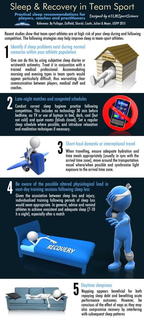 Sleep & Recovery in Practical recommendations for players, coaches & practitioners