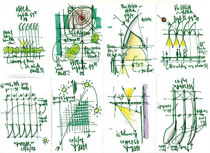 High Museum of Art Expansion  Atlanta, U.S.A, 1999/2005  Renzo Piano