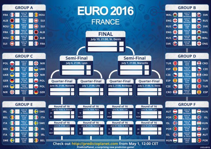 Euro 2016 matches