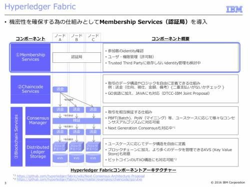 IBMブロックチェーンはすでに「ビジネス適用可能」、活用事例を披露
