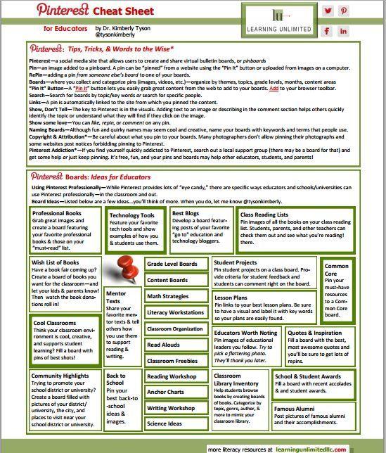 A Must Have Pinterest Cheat Sheet for Teachers