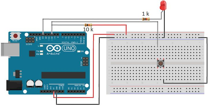 How to write libraries for the Arduino?