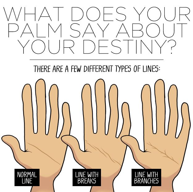 This Palm Reading Quiz Will Reveal Your Future You got: Romance People will be attracted to you throughout your life. You'll have many love affairs in the future—a mix of true love and heartbreak. You analyze everything and your feelings are always intense. Take care of your body, as you may be prone to illness.