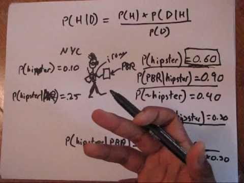 Bayes Theorem : Explained via Hipsters. Haha skip ahead to 3:00.