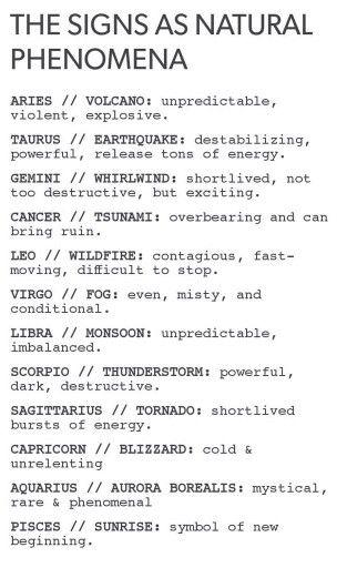 #Astrology; Leo, Taurus, Sagittarius, Virgo, Aries, Capricorn, Pisces, Cancer, Scorpio, Gemini, Libra, Aquarius