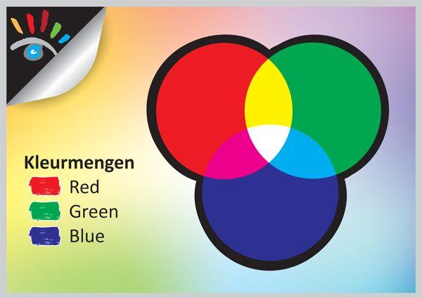 Wat zijn RGB kleuren? Het zichtbare licht kan beschreven worden met de drie primaire kleuren rood, groen en blauw.