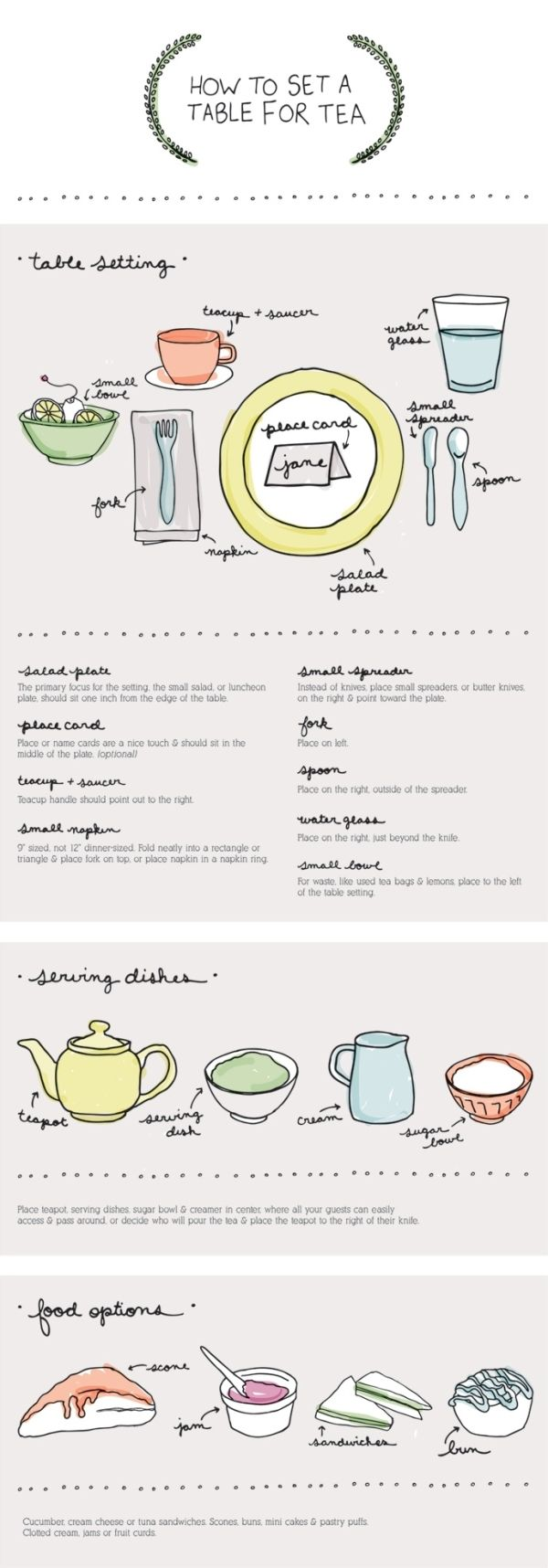 How to Set a Table for Tea - Infographic by vivian