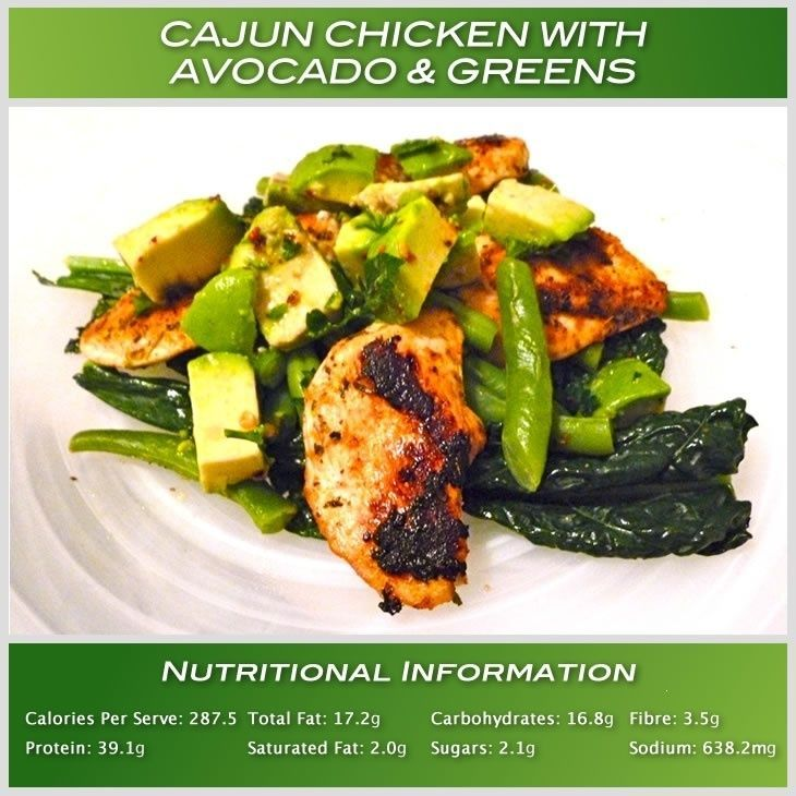 Healthy Dinner Recipes | Cajun Chicken with Avocado and Greens | Clean Eating Re… – weight loss menu