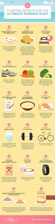 diet secrets for summer body