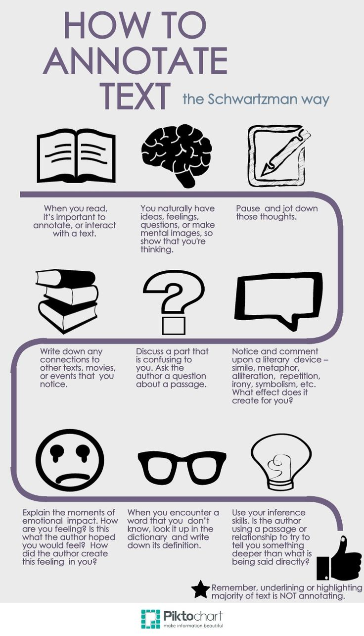 Best 25 annotating text ideas on pinterest close reading poster how to annotate text moving beyond the three step swedish method use the same idea for sentence stalking buycottarizona