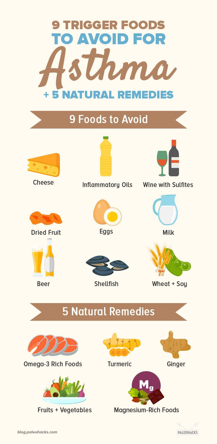 things to avoid when you have asthma