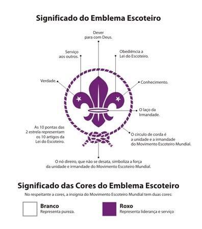Um açoriano no Litoral Alentejano: A Flor-de-Lis no escutismo - Origem
