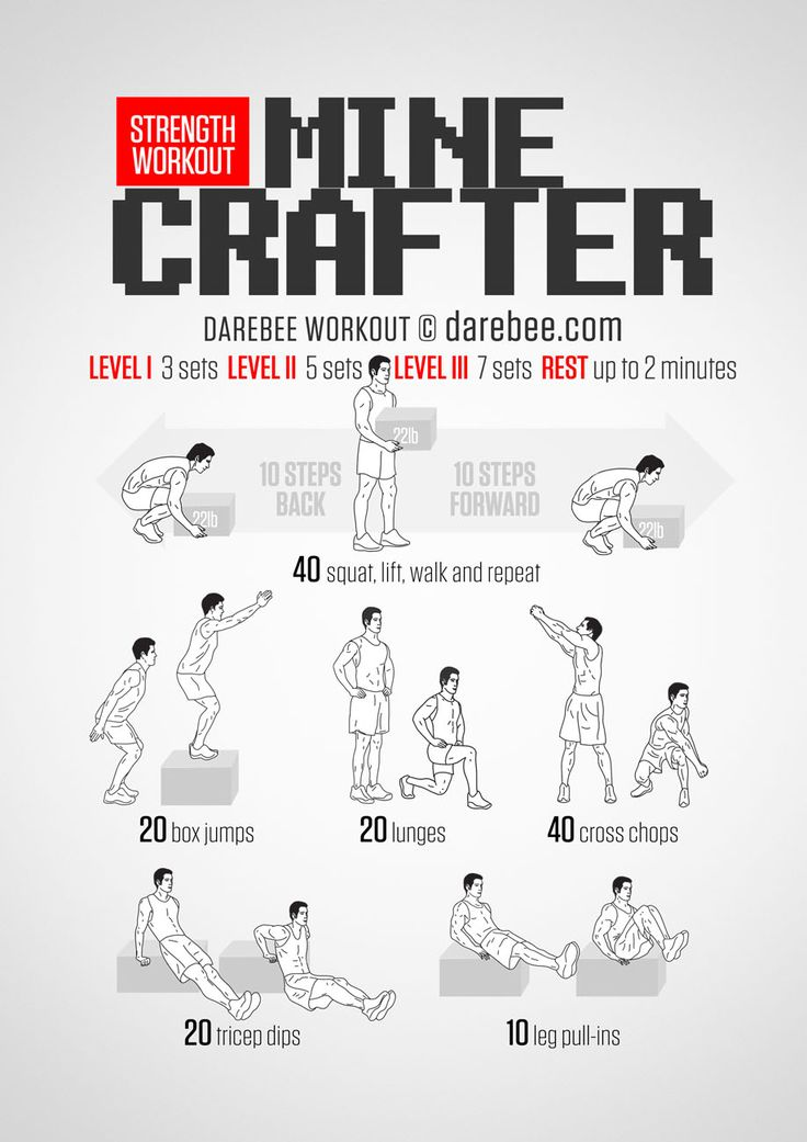 No-equipment Minecraft Inspired Workout. Print & Use.
