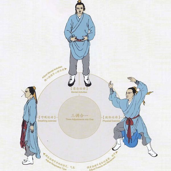 classic chinese qigong An exercise that has proven to keep you young and vibrant